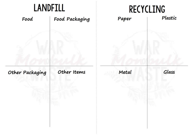 Landfill Recycling m